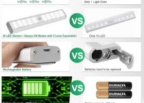 Top 10 Best Rechargeable Lights in 2021 Reviews