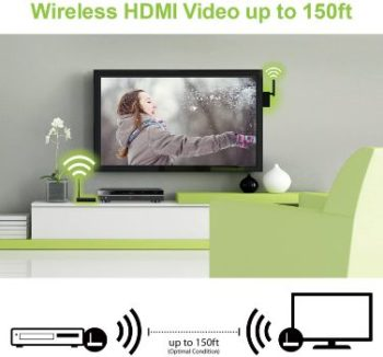 #5 IOGEAR Wireless HD Plug and Play HDMI transmitter